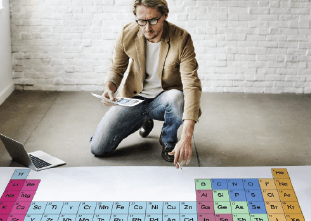 The Ultimate Product Management Resource List: Periodic Table for Product Managers